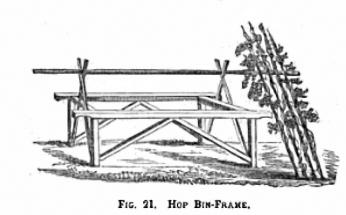 hop-bin-frame-pic